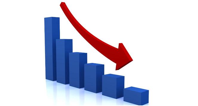 Sanayi üretimi aylık yüzde 7,1 azaldı