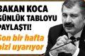 Türkiye 19 Eylül 2021 koronavirüs vaka ve ölü sayısı!